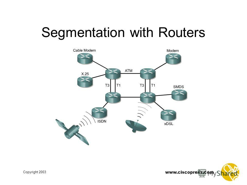 Copyright 2003 www.ciscopress.com Segmentation with Routers