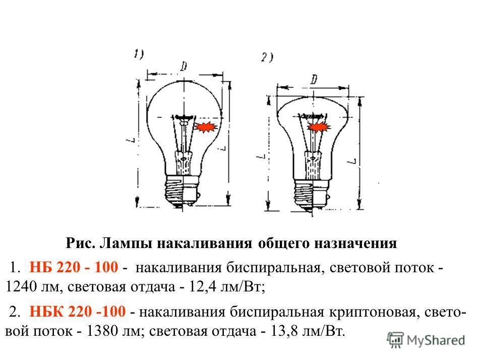 Рис. Некоторые типы ламп (масштабы разные) а - криптоновая; б - зеркальная; в - галогенная; г - ДРЛ; д - ДНаТ; 1 - отражающий слой; 2 - нить накала; 3 - кварцевая колба; 4 - ртутная кварцевая лампа; 5 - внешняя стеклянная колба; 6 - люминофор; 7 - го