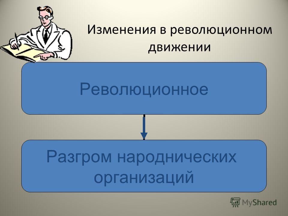 Изменения в революционном движении Революционное Разгром народнических организаций