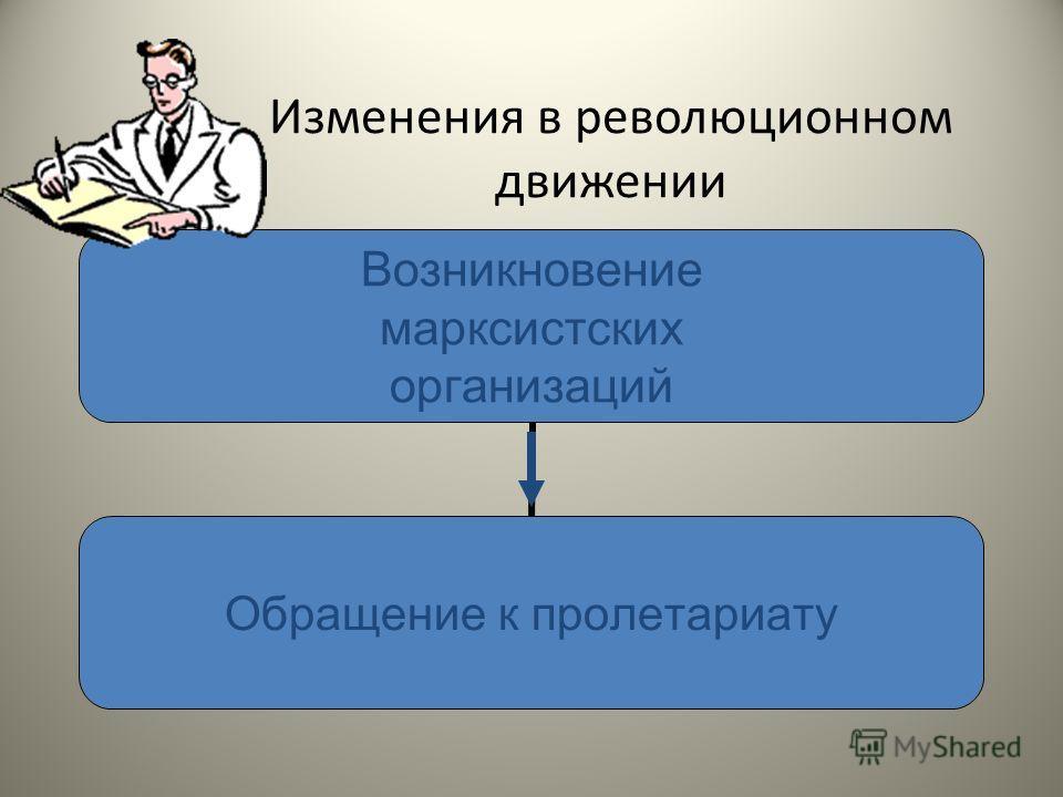 Изменения в революционном движении Возникновение марксистских организаций Обращение к пролетариату