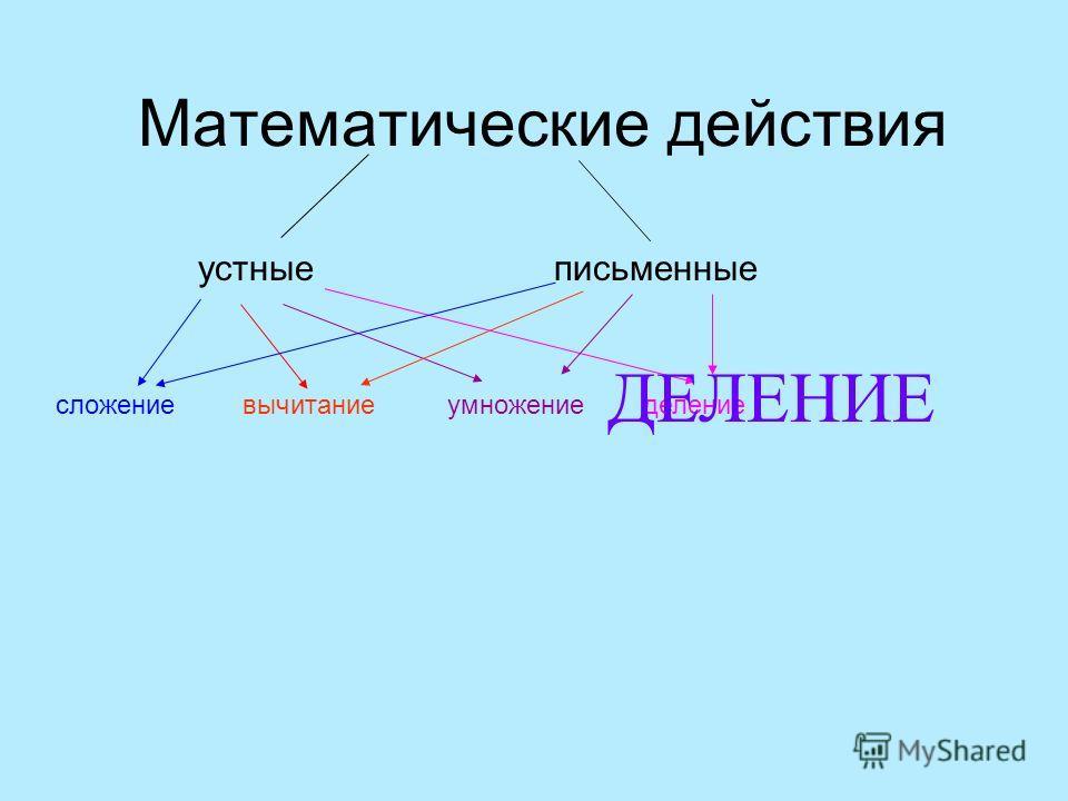 Математические действия устные письменные сложение вычитание умножение деление ДЕЛЕНИЕ