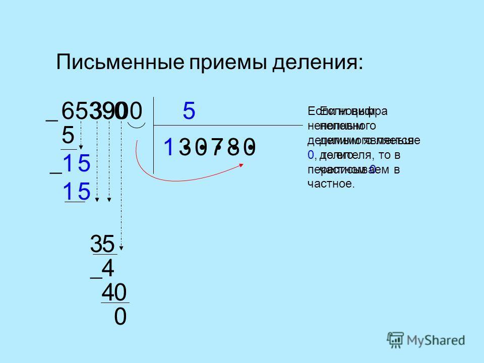 Письменные приемы деления: 5653900 1 5 1 3 5 51 3 Если цифра неполного делимого меньше делителя, то в частном 0. 0 9 35 4 0 780 40 0 Если новым неполным делимым является 0, то его переписываем в частное.
