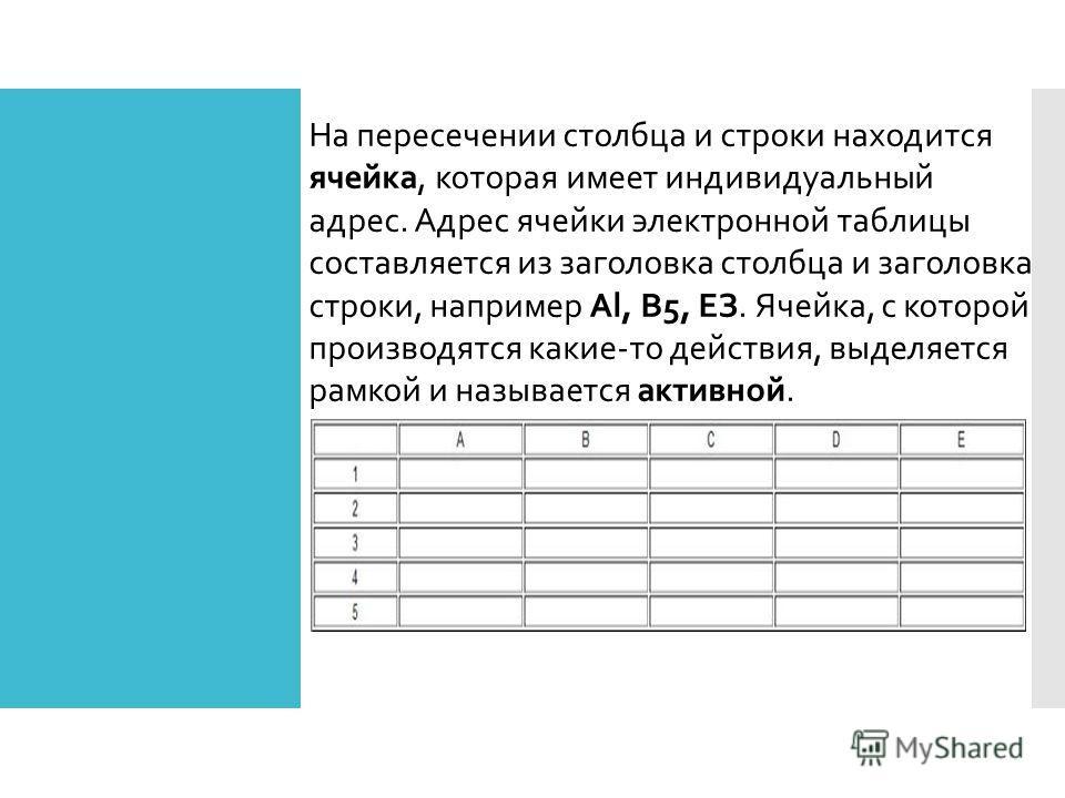 На пересечении столбца и строки находится ячейка, которая имеет индивидуальный адрес. Адрес ячейки электронной таблицы составляется из заголовка столбца и заголовка строки, например Al, B5, ЕЗ. Ячейка, с которой производятся какие-то действия, выделя