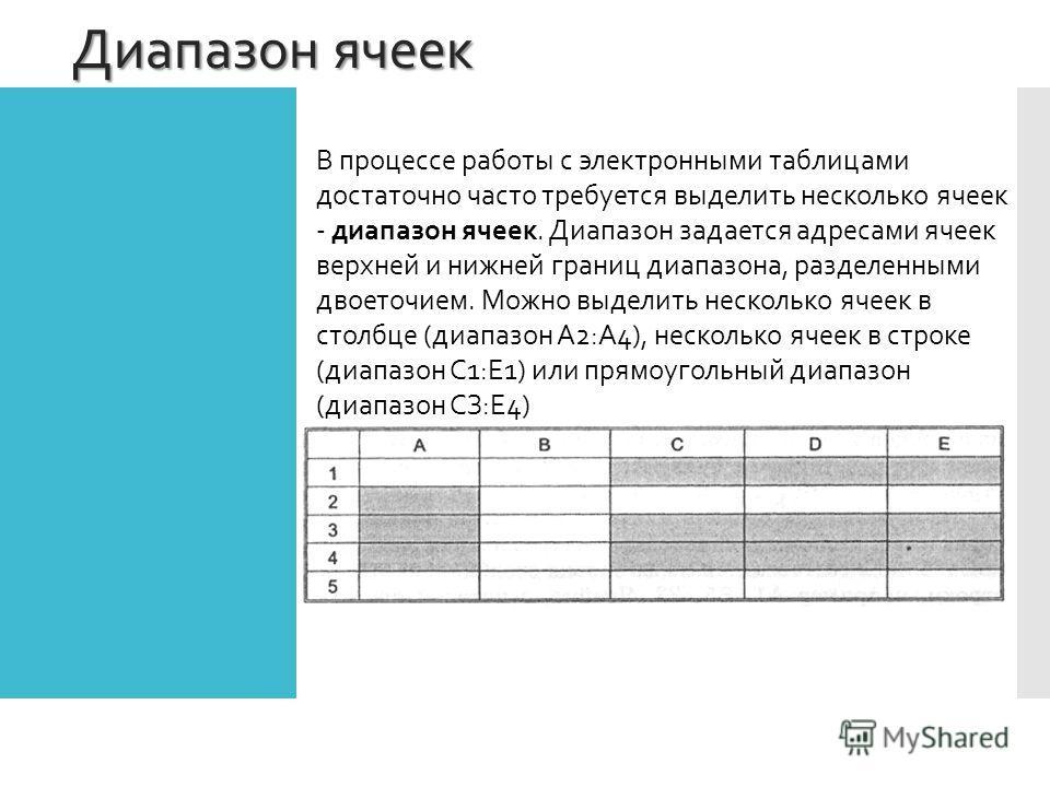Диапазон ячеек В процессе работы с электронными таблицами достаточно часто требуется выделить несколько ячеек - диапазон ячеек. Диапазон задается адресами ячеек верхней и нижней границ диапазона, разделенными двоеточием. Можно выделить несколько ячее