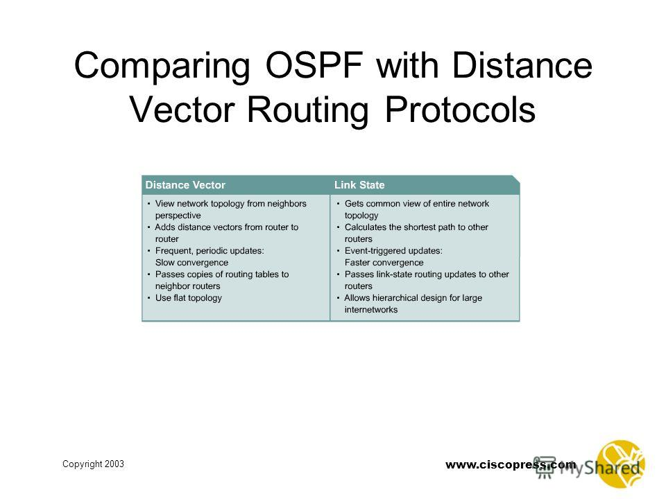 www.ciscopress.com Copyright 2003 Comparing OSPF with Distance Vector Routing Protocols