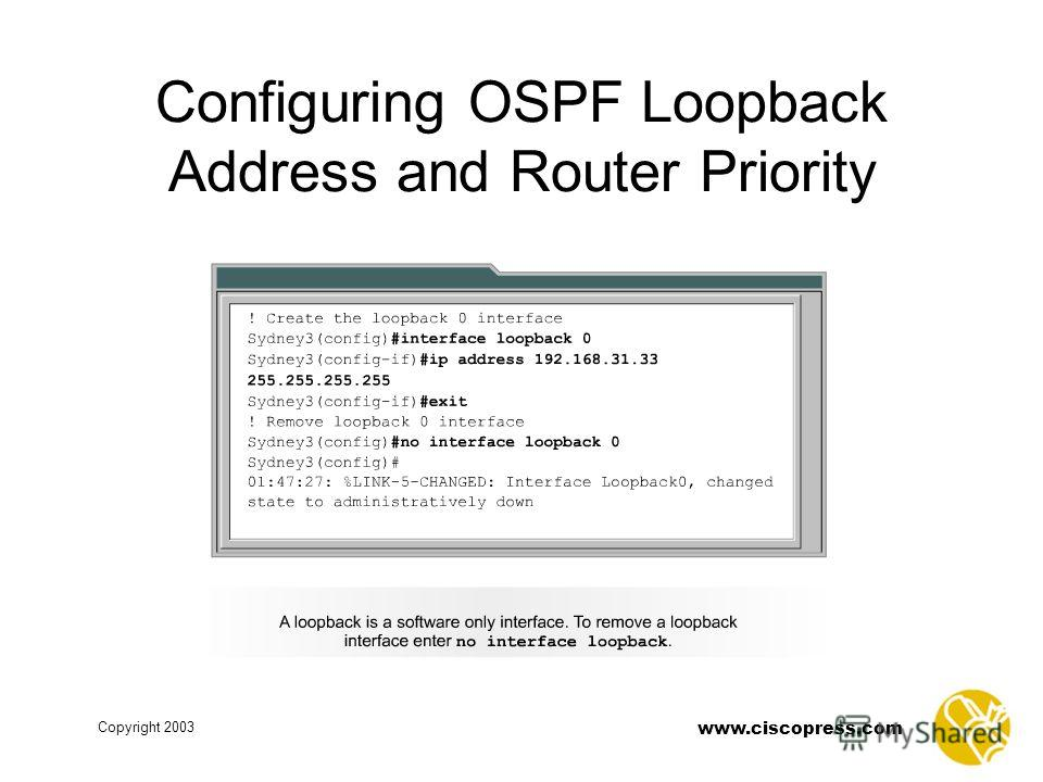 www.ciscopress.com Copyright 2003 Configuring OSPF Loopback Address and Router Priority
