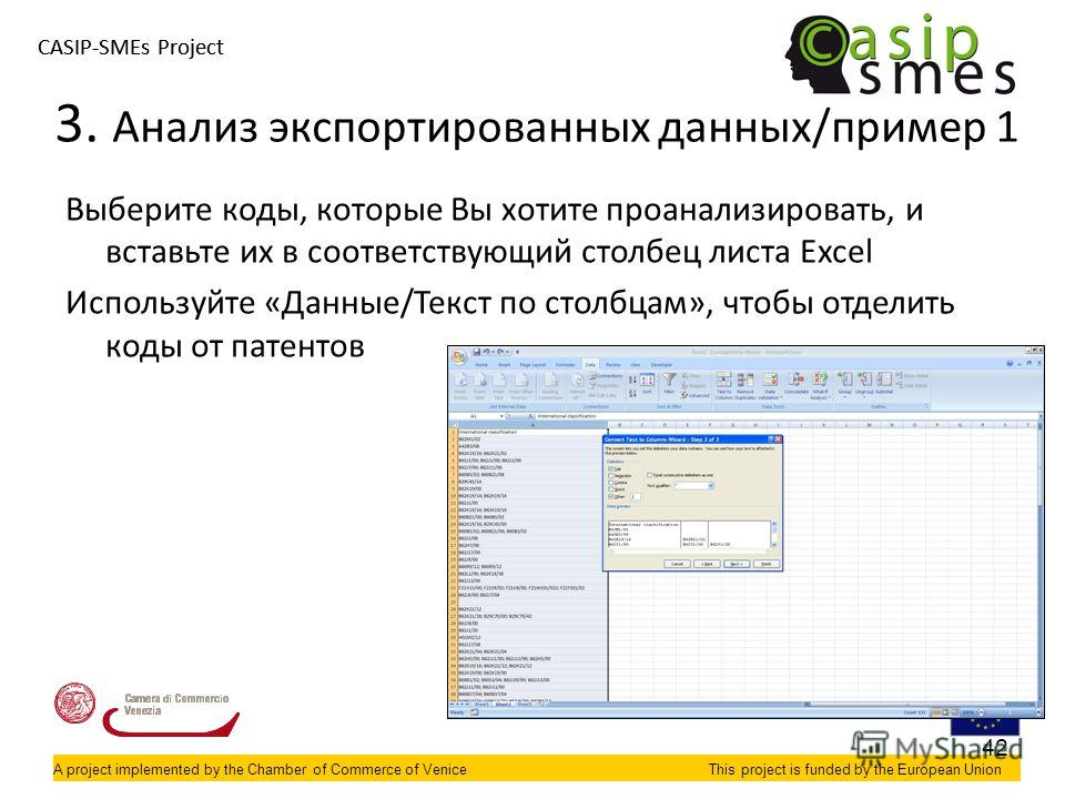 A project implemented by the Chamber of Commerce of VeniceThis project is funded by the European Union CASIP-SMEs Project A project implemented by the Chamber of Commerce of VeniceThis project is funded by the European Union Выберите коды, которые Вы