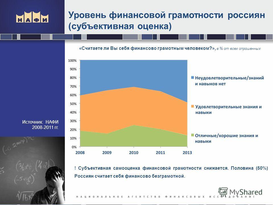 Уровень финансовой грамотности россиян (субъективная оценка) «Считаете ли Вы себя финансово грамотным человеком?», в % от всех опрошенных Источник: НАФИ 2008-2011 гг.. ! Субъективная самооценка финансовой грамотности снижается. Половина (50%) Россиян