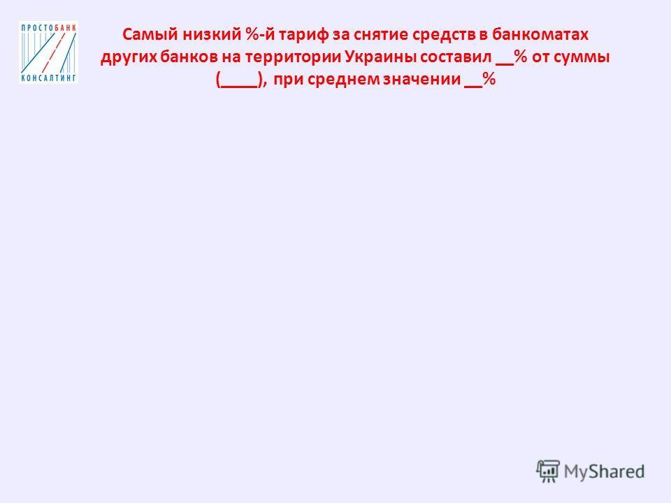 Самый низкий %-й тариф за снятие средств в банкоматах других банков на территории Украины составил __% от суммы (____), при среднем значении __%