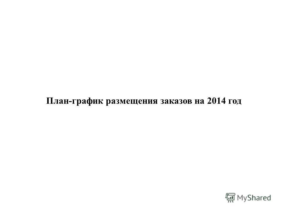 План-график размещения заказов на 2014 год