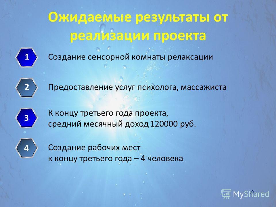 Ожидаемые результаты от реализации проекта 12 34 К концу третьего года проекта, средний месячный доход 120000 руб. Создание рабочих мест к концу третьего года – 4 человека Создание сенсорной комнаты релаксации Предоставление услуг психолога, массажис