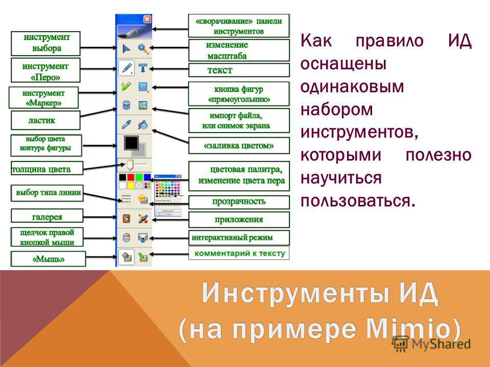 Как правило ИД оснащены одинаковым набором инструментов, которыми полезно научиться пользоваться.