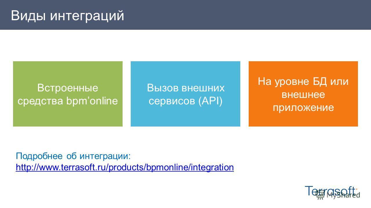 Виды интеграций Встроенные средства bpmonline Вызов внешних сервисов (API) На уровне БД или внешнее приложение Подробнее об интеграции: http://www.terrasoft.ru/products/bpmonline/integration http://www.terrasoft.ru/products/bpmonline/integration