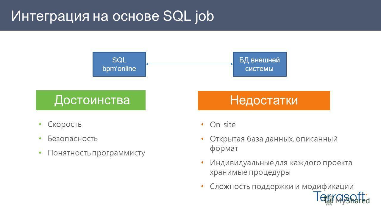 Интеграция на основе SQL job SQL bpmonline БД внешней системы Достоинства Скорость Безопасность Понятность программисту Недостатки On-site Открытая база данных, описанный формат Индивидуальные для каждого проекта хранимые процедуры Сложность поддержк