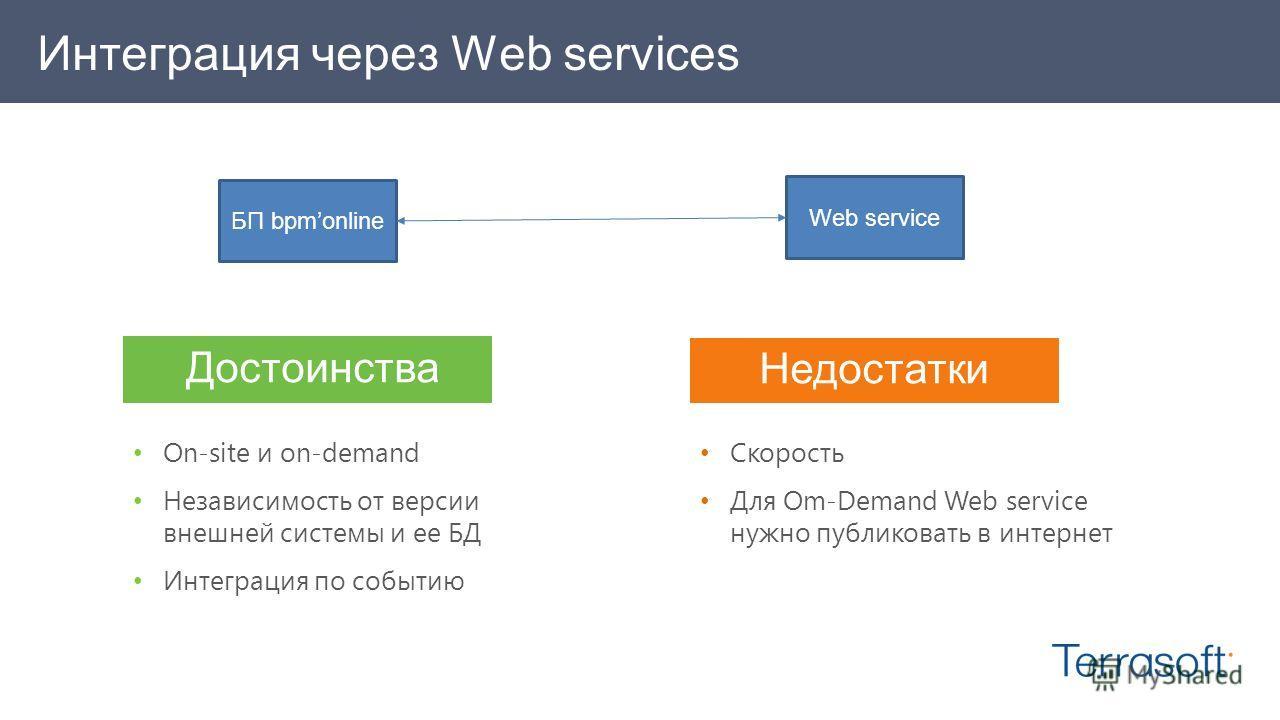 Интеграция через Web services БП bpmonline Web service Достоинства On-site и on-demand Независимость от версии внешней системы и ее БД Интеграция по событию Недостатки Скорость Для Om-Demand Web service нужно публиковать в интернет