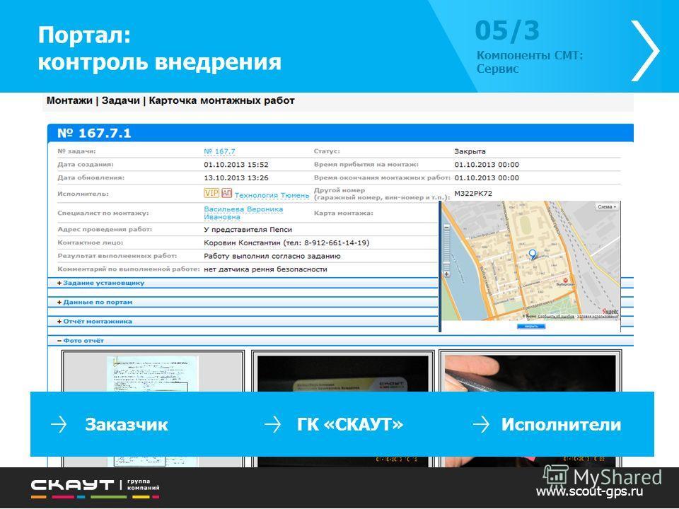 05/3 Компоненты СМТ: Сервис Портал: контроль внедрения www.scout-gps.ru ГК «СКАУТ»Заказчик Исполнители