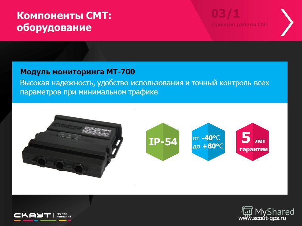 www.scout-gps.ru Модуль мониторинга МТ-700 Высокая надежность, удобство использования и точный контроль всех параметров при минимальном трафике 03/103/1 Принцип работы СМТ Компоненты СМТ: оборудование 5 лет гарантии от -40°C до +80°C IP-54