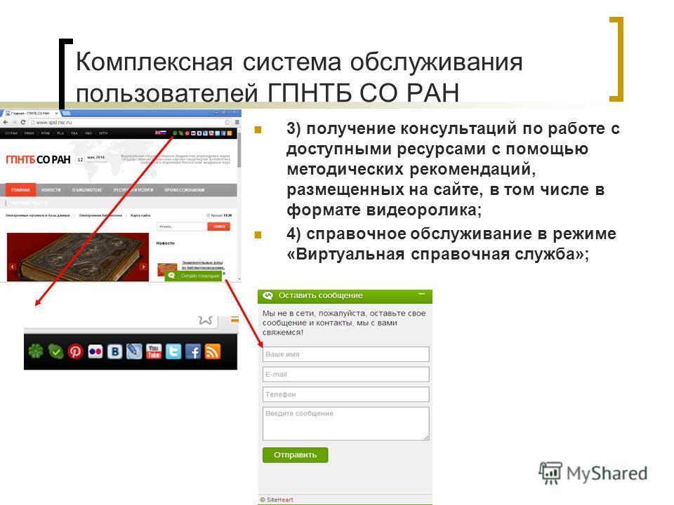 Комплексная система обслуживания пользователей ГПНТБ СО РАН 3) получение консультаций по работе с доступными ресурсами с помощью методических рекомендаций, размещенных на сайте, в том числе в формате видеоролика; 4) справочное обслуживание в режиме «