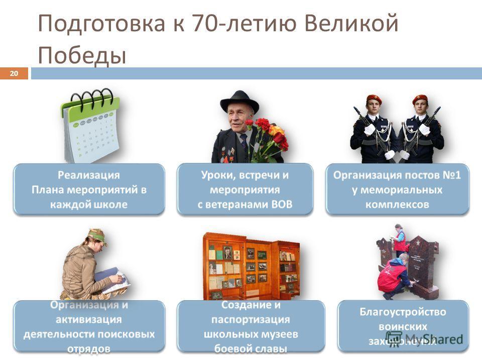 Подготовка к 70- летию Великой Победы 20