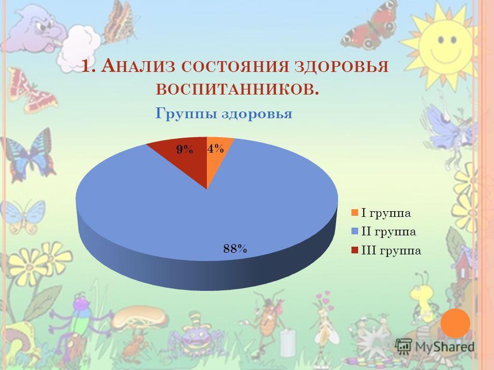 1. А НАЛИЗ СОСТОЯНИЯ ЗДОРОВЬЯ ВОСПИ  ТАННИКОВ.