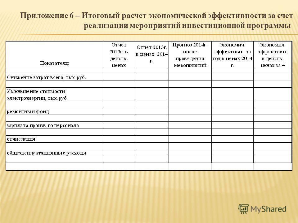 Приложение 6 – Итоговый расчет экономической эффективности за счет реализации мероприятий инвестиционной программы