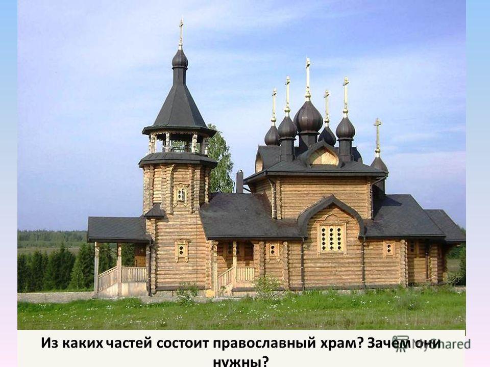 Из каких частей состоит православный храм? Зачем они нужны?