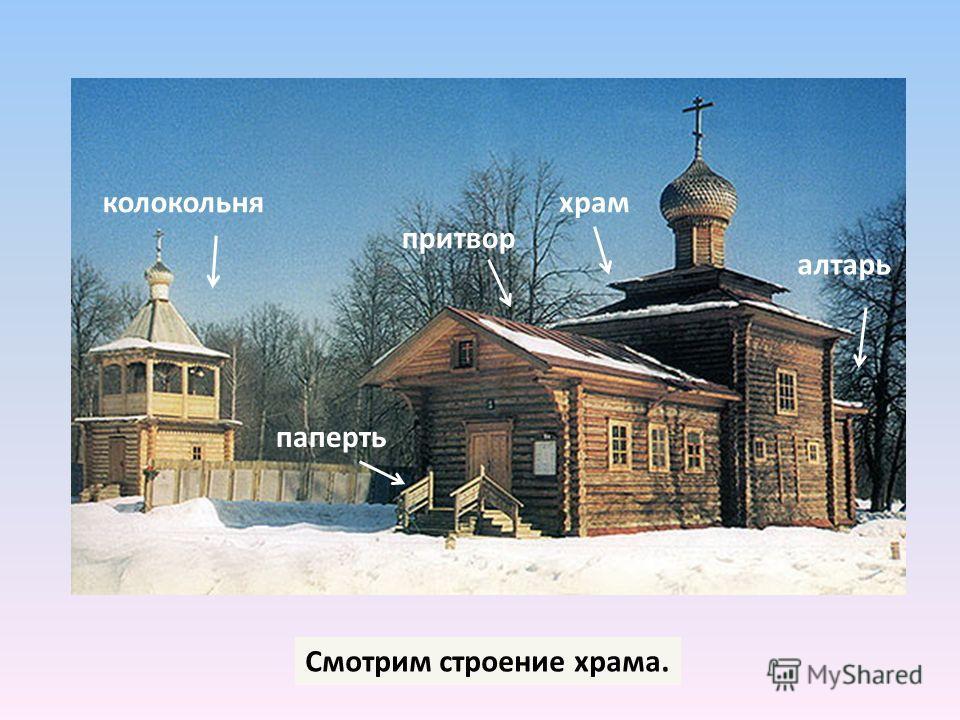 Смотрим строение храма. притвор алтарь храм колокольня паперть