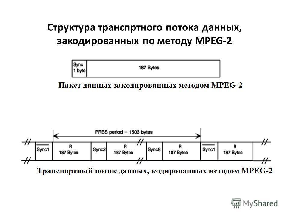 Структура транспортного потока данных, закодированных по методу MPEG-2