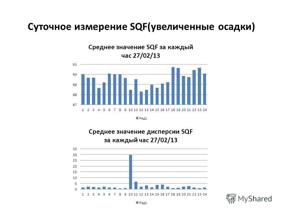 Суточное измерение SQF(увеличенные осадки)
