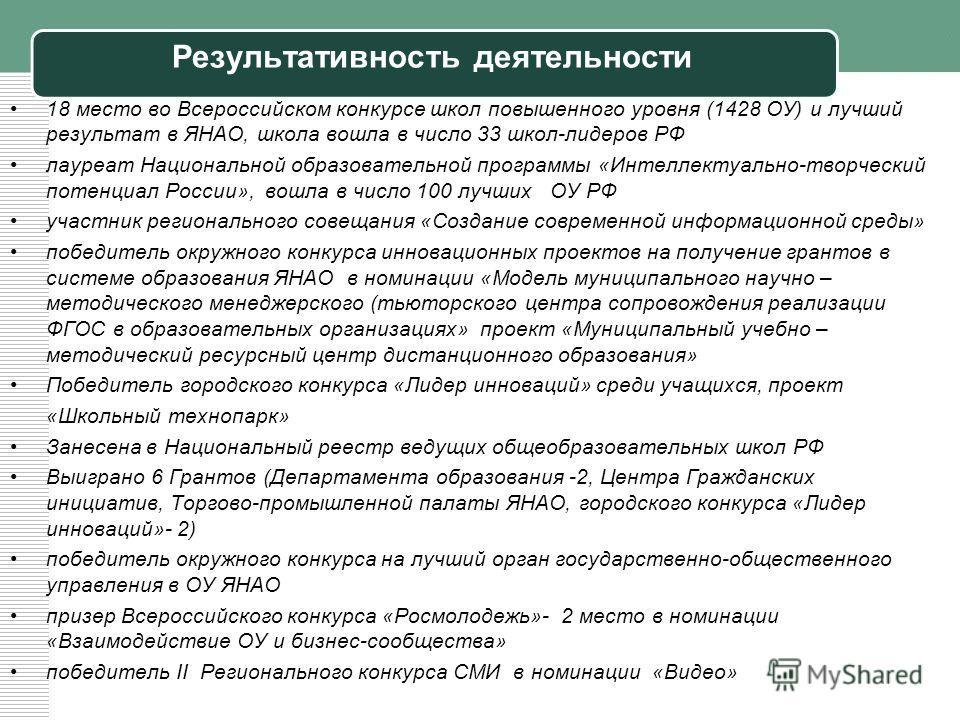 Результативность деятельности 18 место во Всероссийском конкурсе школ повышенного уровня (1428 ОУ) и лучший результат в ЯНАО, школа вошла в число 33 школ-лидеров РФ лауреат Национальной образовательной программы «Интеллектуально-творческий потенциал
