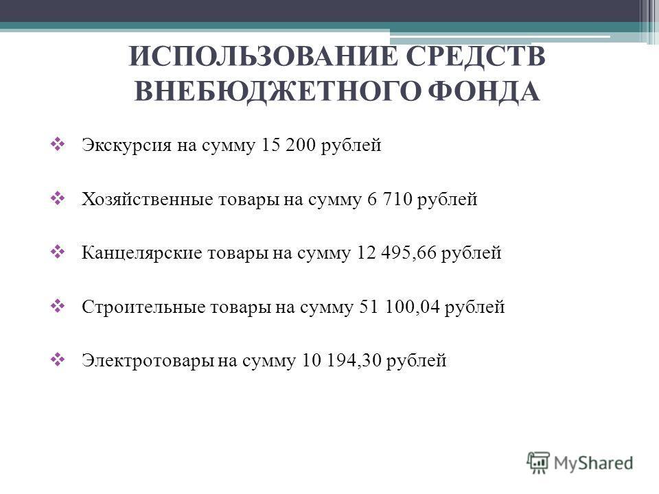 ИСПОЛЬЗОВАНИЕ СРЕДСТВ ВНЕБЮДЖЕТНОГО ФОНДА Экскурсия на сумму 15 200 рублей Хозяйственные товары на сумму 6 710 рублей Канцелярские товары на сумму 12 495,66 рублей Строительные товары на сумму 51 100,04 рублей Электротовары на сумму 10 194,30 рублей