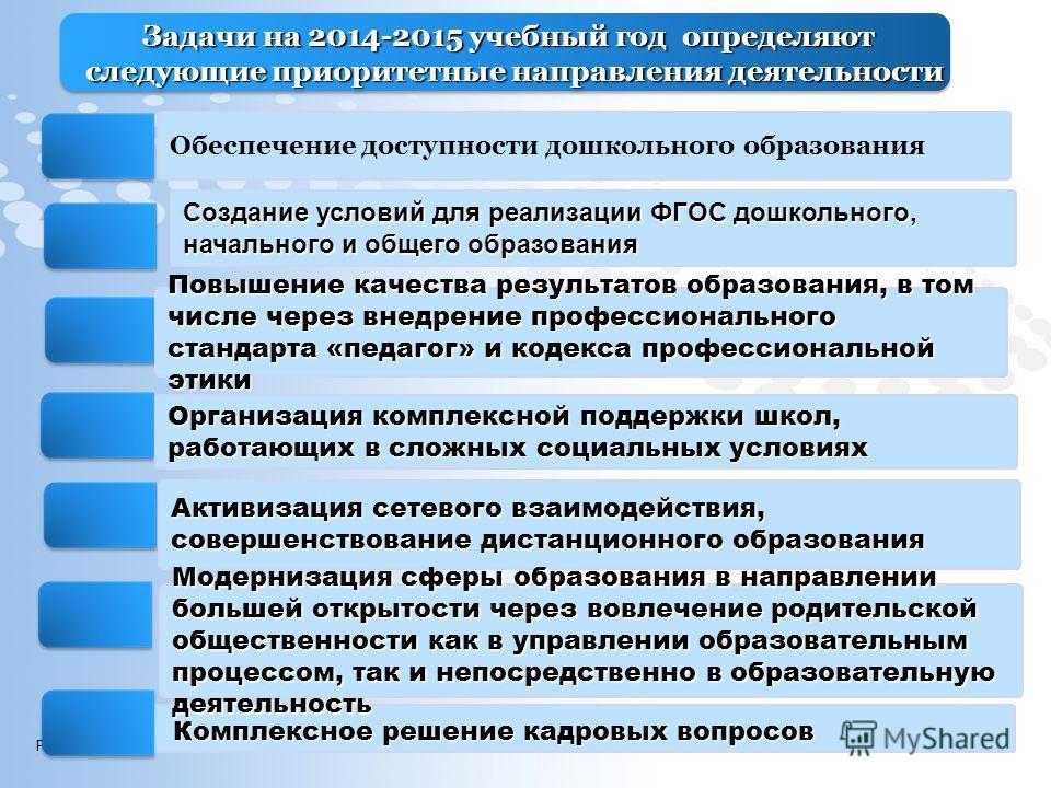 Page 36 Задачи на 2014-2015 учебный год определяют следующие приоритетные направления деятельности следующие приоритетные направления деятельности Задачи на 2014-2015 учебный год определяют следующие приоритетные направления деятельности следующие пр