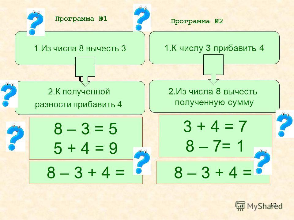 12 8 – 3 + 4 = 8 – 3 = 5 5 + 4 = 9 3 + 4 = 7 8 – 7= 1 1. Из числа 8 вычесть 3 2. К полученной разности прибавить 4 Программа 1 Программа 2