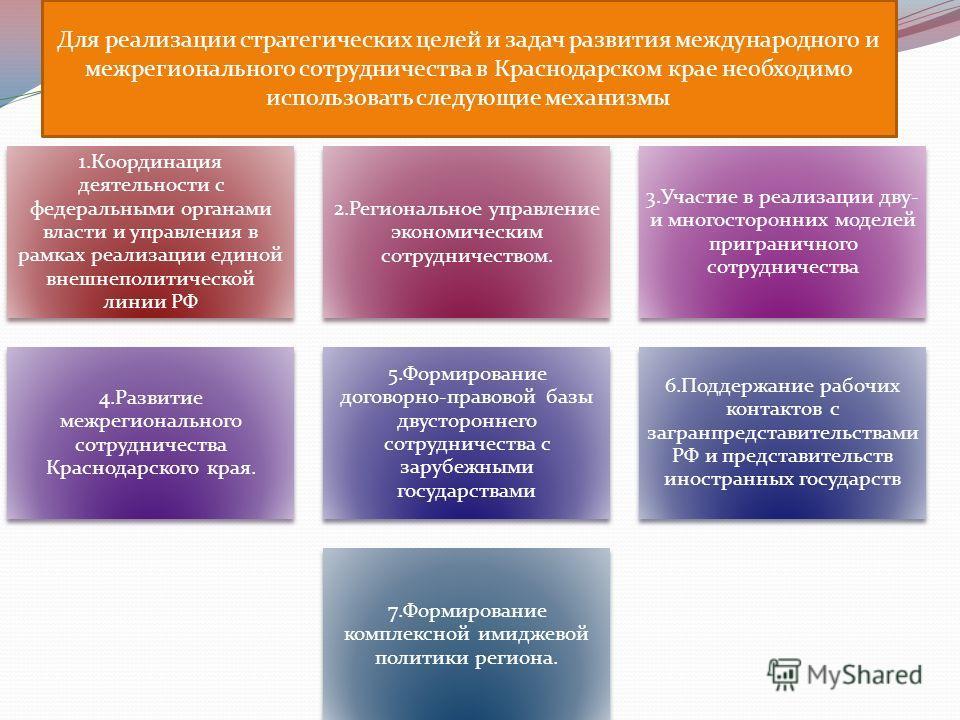 1. Координация деятельности с федеральными органами власти и управления в рамках реализации единой внешнеполитической линии РФ 2. Региональное управление экономическим сотрудничеством. 3. Участие в реализации дву- и многосторонних моделей пригранично