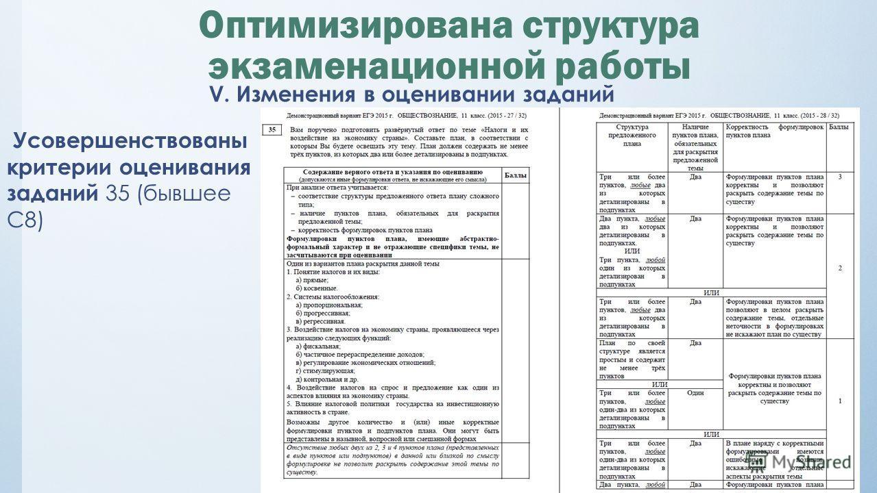Оптимизирована структура экзаменационной работы V. Изменения в оценивании заданий Усовершенствованы критерии оценивания заданий 35 (бывшее С8)