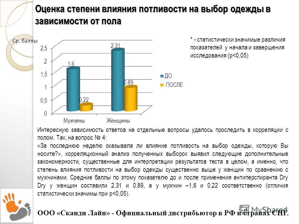Ср. баллы * - статистически значимые различия показателей у начала и завершения исследования (р