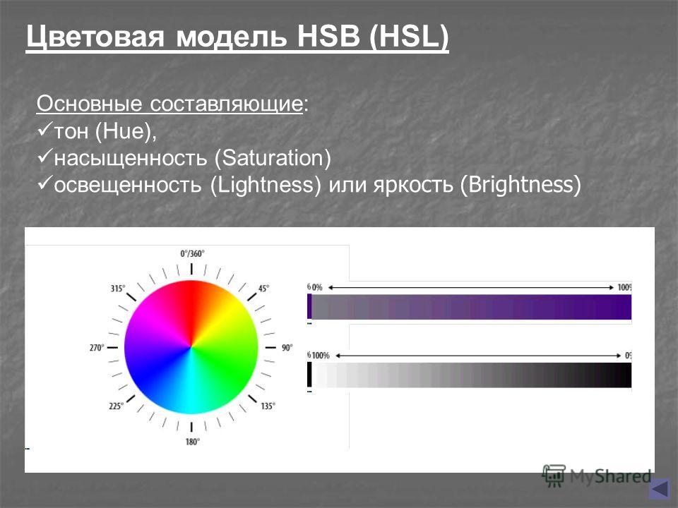 Основные составляющие: тон (Hue), насыщенность (Saturation) освещенность (Lightness) или яркость (Brightness) Цветовая модель HSB (HSL)