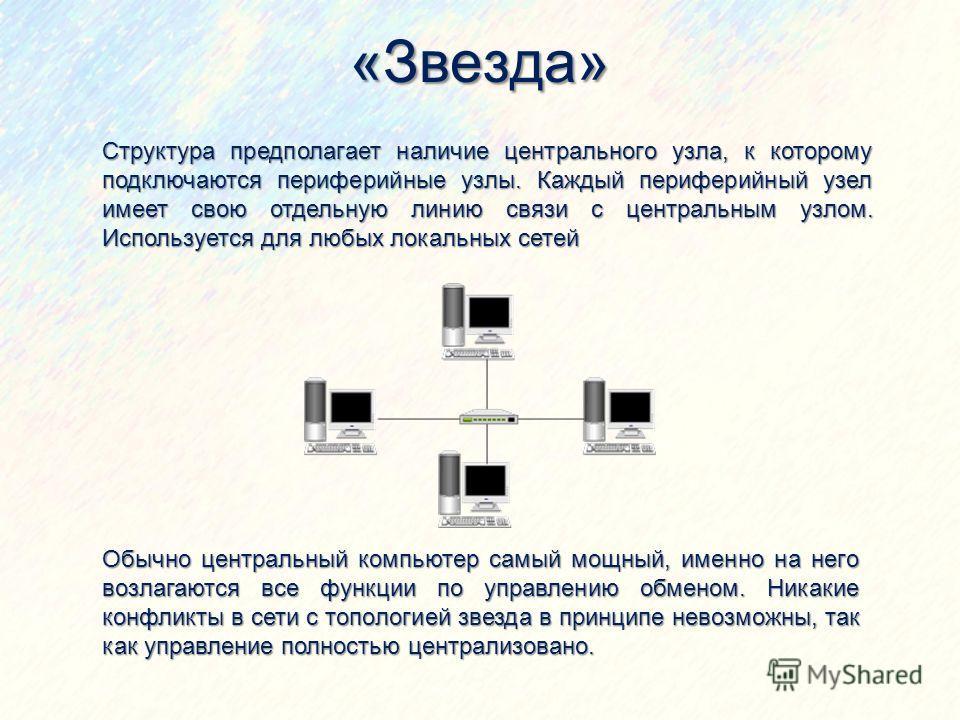 «Звезда» Структура предполагает наличие центрального узла, к которому подключаются периферийные узлы. Каждый периферийный узел имеет свою отдельную линию связи с центральным узлом. Используется для любых локальных сетей Обычно центральный компьютер с