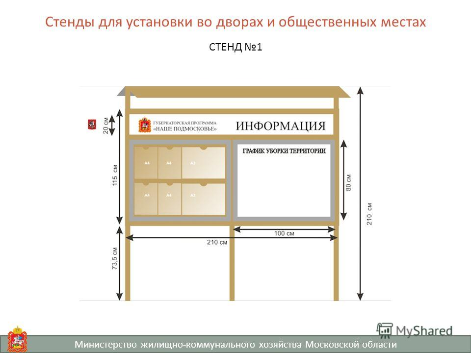 СТЕНД 1 Стенды для установки во дворах и общественных местах Министерство жилищно-коммунального хозяйства Московской области