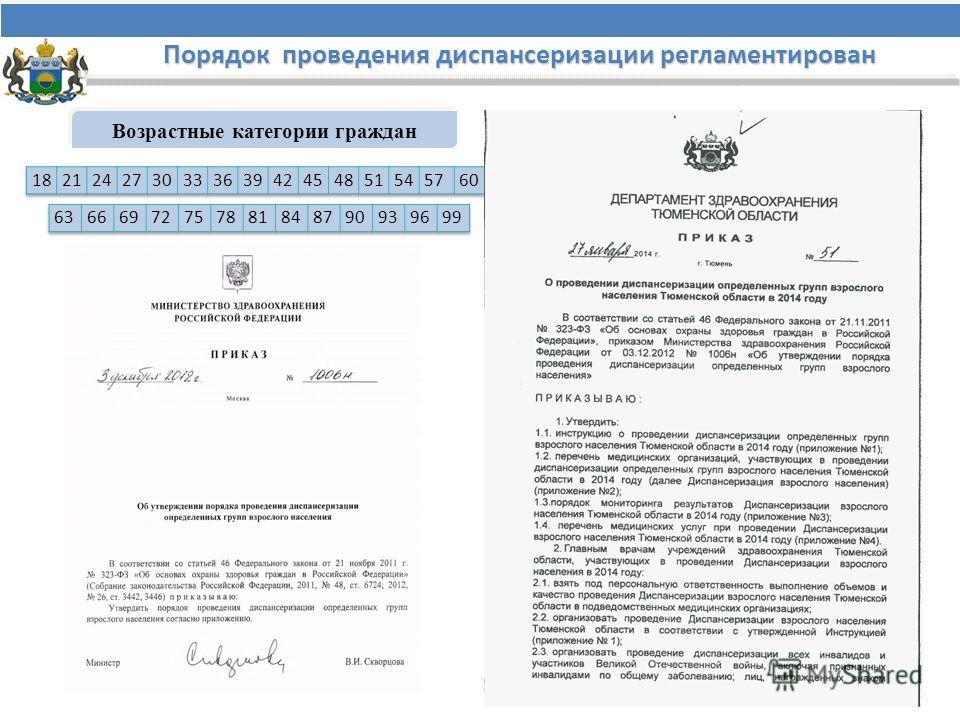 Порядок проведения диспансеризации регламентирован Возрастные категории граждан