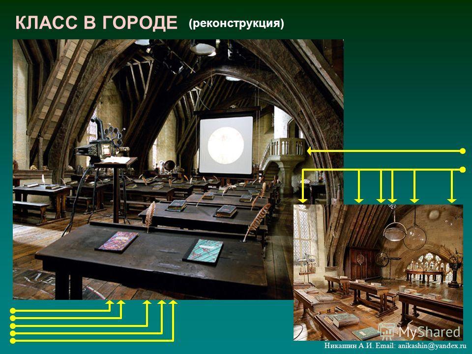 (реконструкция) КЛАСС В ГОРОДЕ Никашин А.И. Email: anikashin@yandex.ru