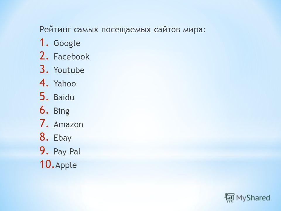 Рейтинг самых посещаемых сайтов мира: 1. Google 2. Facebook 3. Youtube 4. Yahoo 5. Baidu 6. Bing 7. Amazon 8. Ebay 9. Pay Pal 10. Apple