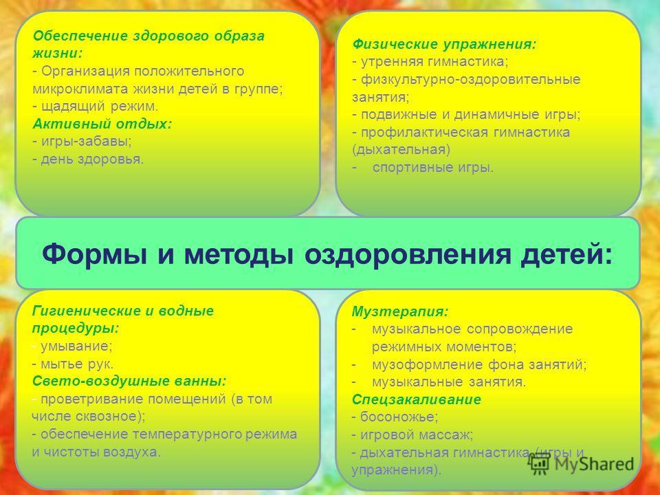 Обеспечение здорового образа жизни: - Организация положительного микроклимата жизни детей в группе; - щадящий режим. Активный отдых: - игры-забавы; - день здоровья. Физические упражнения: - утренняя гимнастика; - физкультурно-оздоровительные занятия;