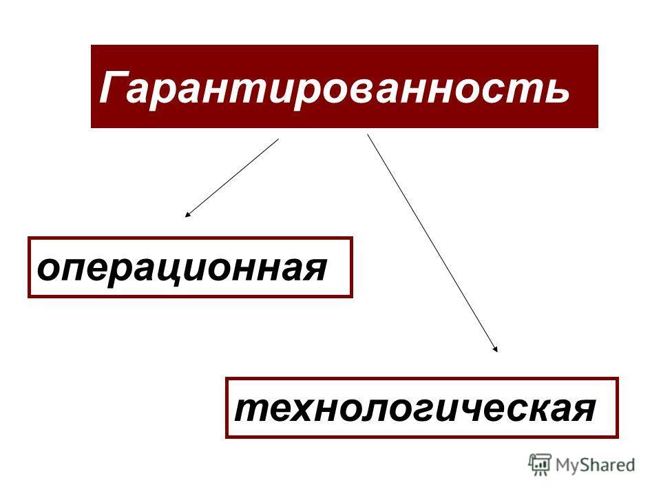 Средства подотчетности делятся на три категории: идентификация и аутентификация; предоставление доверенного пути; анализ регистрационной информациии.