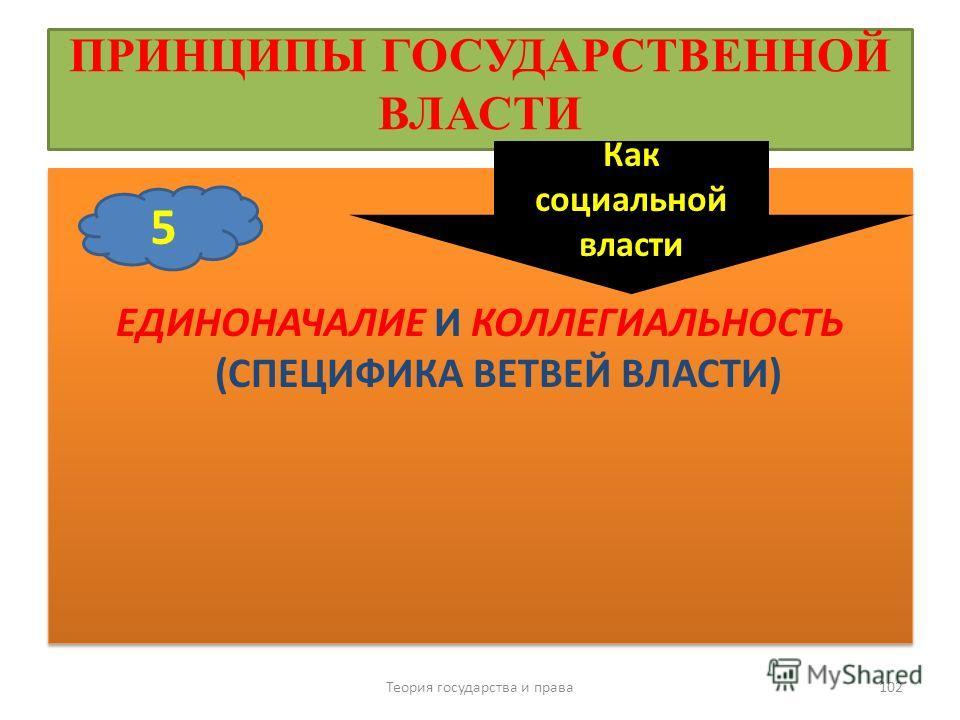 ПРИНЦИПЫ ГОСУДАРСТВЕННОЙ ВЛАСТИ ЕДИНОНАЧАЛИЕ И КОЛЛЕГИАЛЬНОСТЬ (СПЕЦИФИКА ВЕТВЕЙ ВЛАСТИ) Теория государства и права 102 5 Как социальной власти