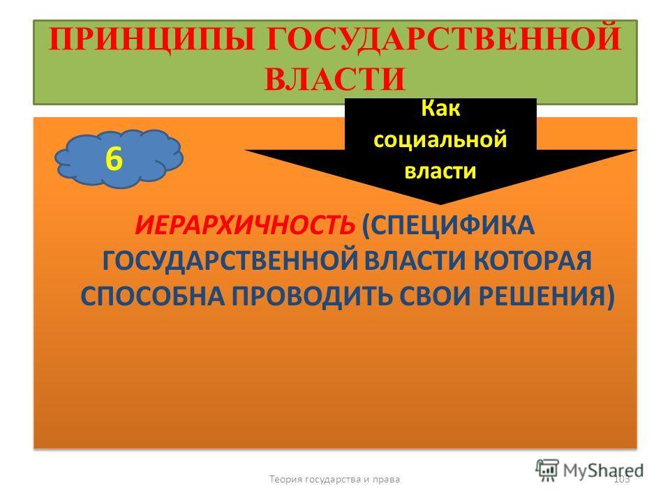 ПРИНЦИПЫ ГОСУДАРСТВЕННОЙ ВЛАСТИ ИЕРАРХИЧНОСТЬ (СПЕЦИФИКА ГОСУДАРСТВЕННОЙ ВЛАСТИ КОТОРАЯ СПОСОБНА ПРОВОДИТЬ СВОИ РЕШЕНИЯ) Теория государства и права 103 6 Как социальной власти