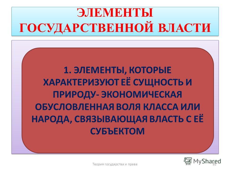 ЭЛЕМЕНТЫ ГОСУДАРСТВЕННОЙ ВЛАСТИ Теория государства и права 95 1. ЭЛЕМЕНТЫ, КОТОРЫЕ ХАРАКТЕРИЗУЮТ ЕЁ СУЩНОСТЬ И ПРИРОДУ- ЭКОНОМИЧЕСКАЯ ОБУСЛОВЛЕННАЯ ВОЛЯ КЛАССА ИЛИ НАРОДА, СВЯЗЫВАЮЩАЯ ВЛАСТЬ С ЕЁ СУБЪЕКТОМ