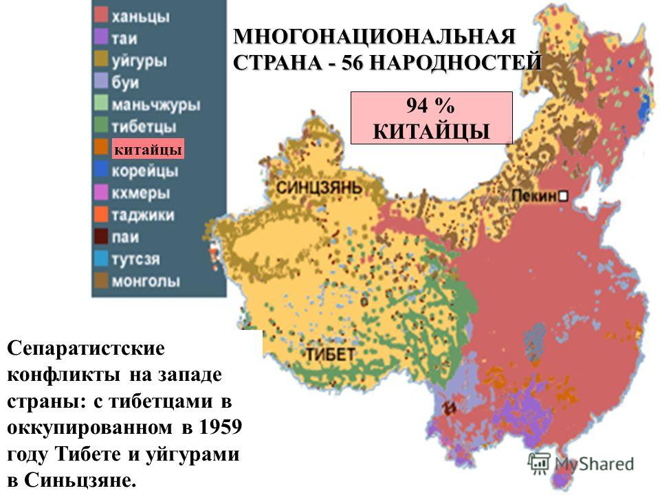 МНОГОНАЦИОНАЛЬНАЯ СТРАНА - 56 НАРОДНОСТЕЙ 94 % КИТАЙЦЫ Сепаратистские конфликты на западе страны: с тибетцами в оккупированном в 1959 году Тибете и уйгурами в Синьцзяне. китайцы