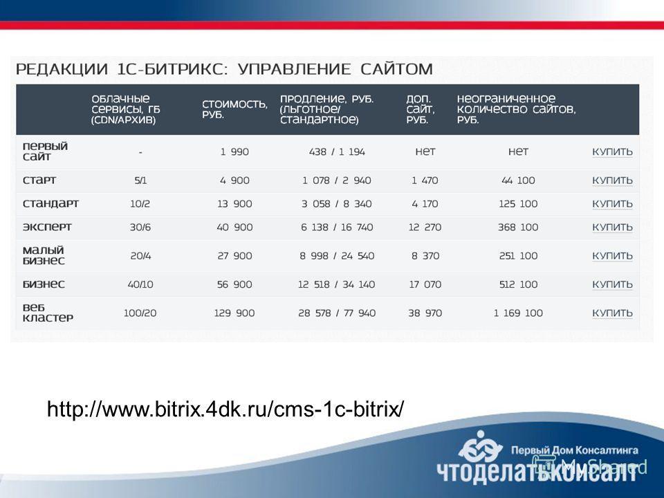 http://www.bitrix.4dk.ru/cms-1c-bitrix/