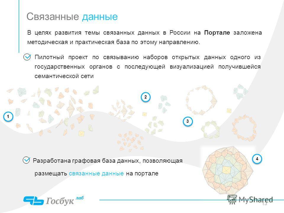 Связанные данные 13 В целях развития темы связанных данных в России на Портале заложена методическая и практическая база по этому направлению. Пилотный проект по связыванию наборов открытых данных одного из государственных органов с последующей визуа
